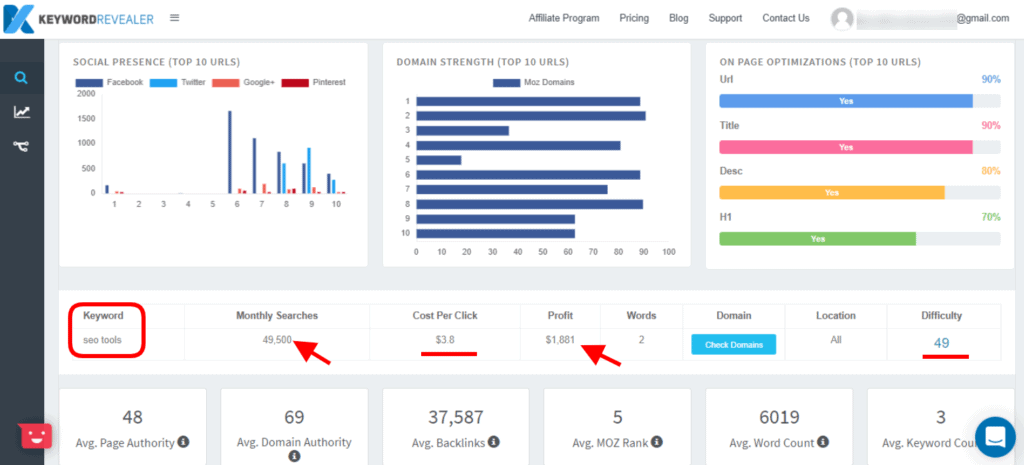 Keyword Revealer Dashboard