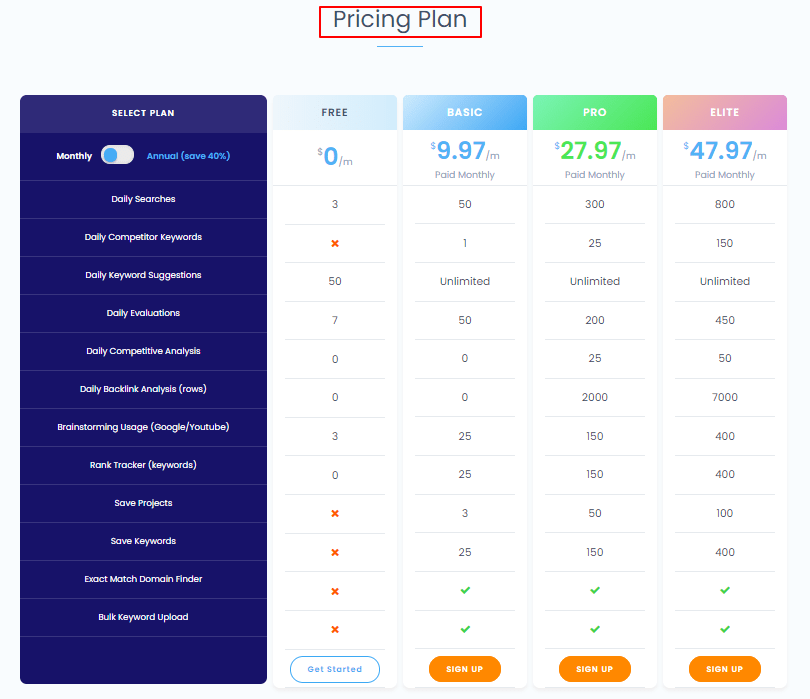 Keyword Revealer Price
