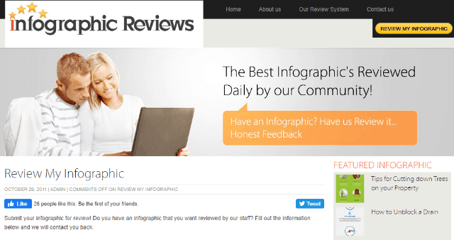 Infographic Reviews