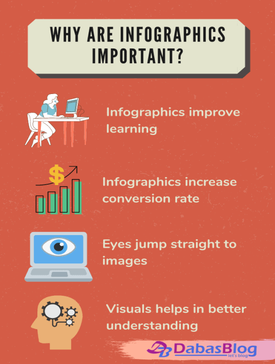 Infographics Importance