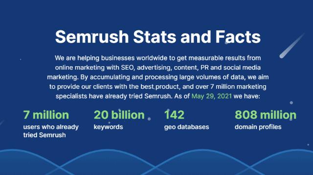 Semrush database