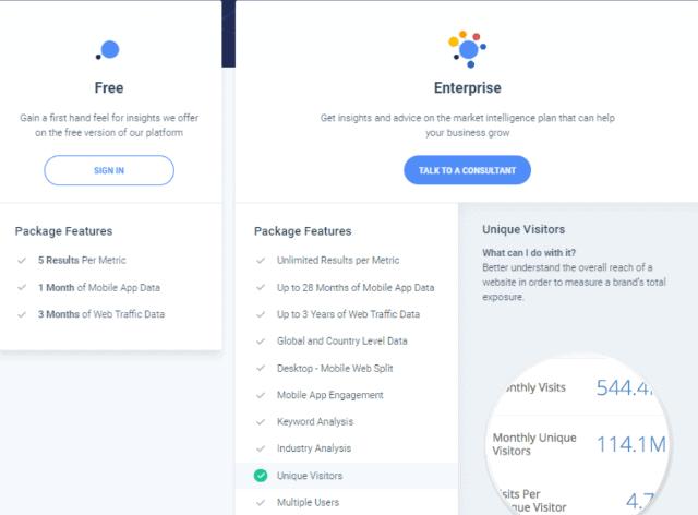 Similarweb pricing