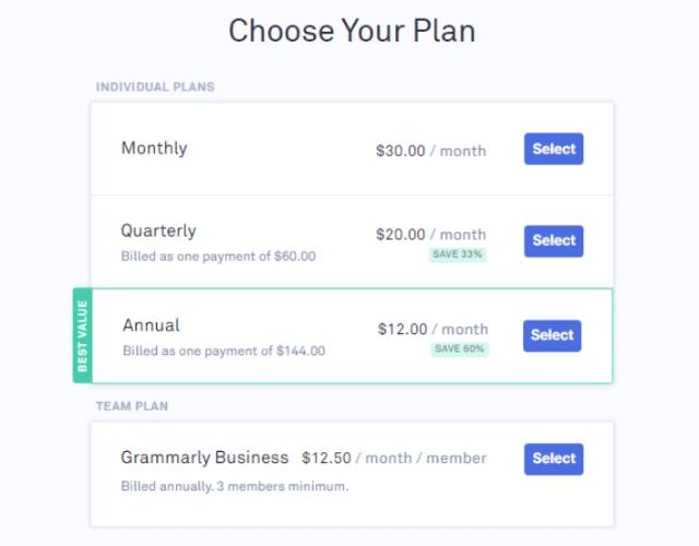 Grammarly Premium Cost