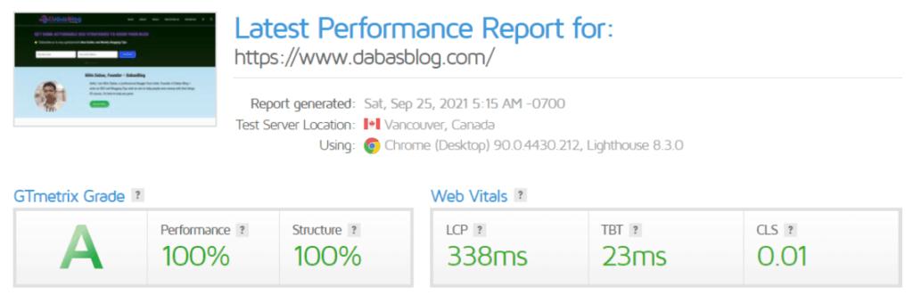 dabasblog performance